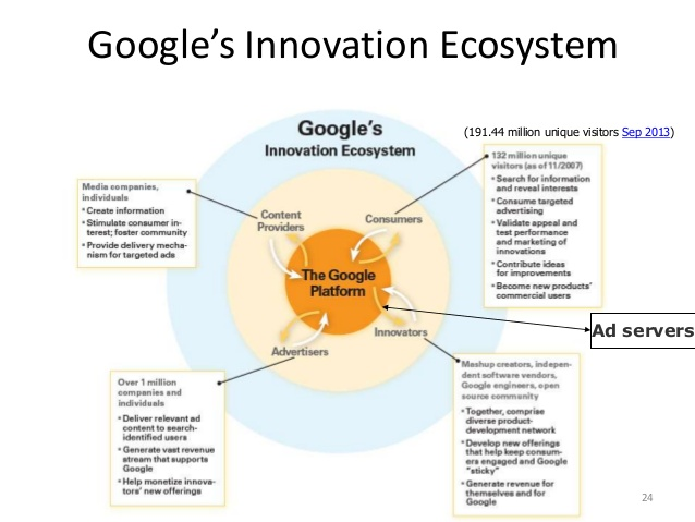 google-designed-for-innovation-24-638